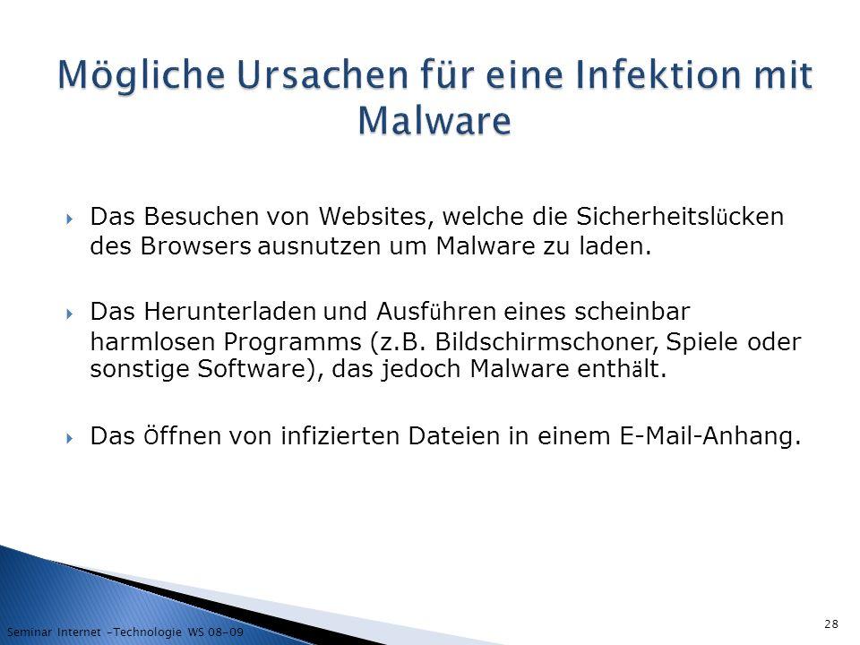 Mögliche Ursachen für eine Infektion mit Malware
