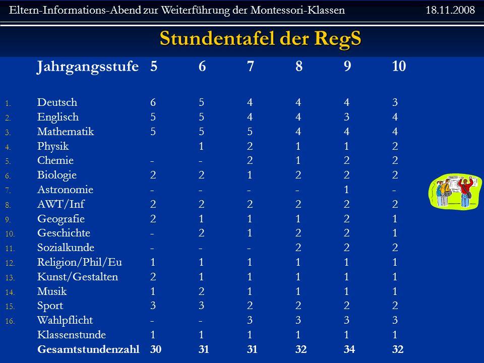 Stundentafel der RegS Jahrgangsstufe 5 6 7 8 9 10 Deutsch 6 5 4 4 4 3