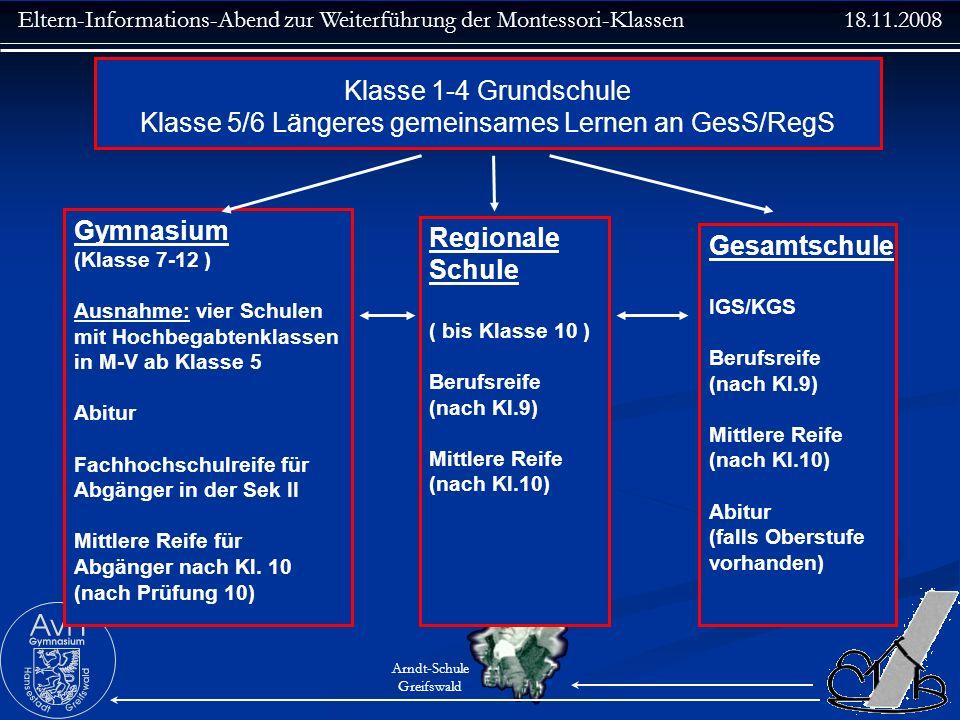 Klasse 5/6 Längeres gemeinsames Lernen an GesS/RegS