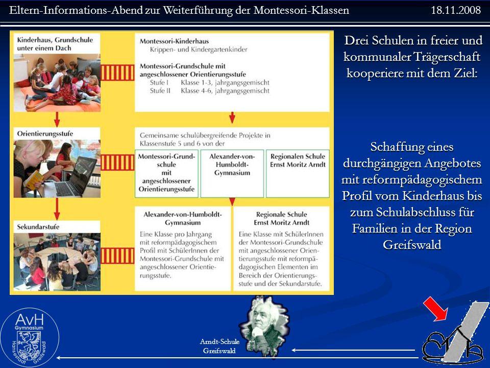 Drei Schulen in freier und kommunaler Trägerschaft kooperiere mit dem Ziel: