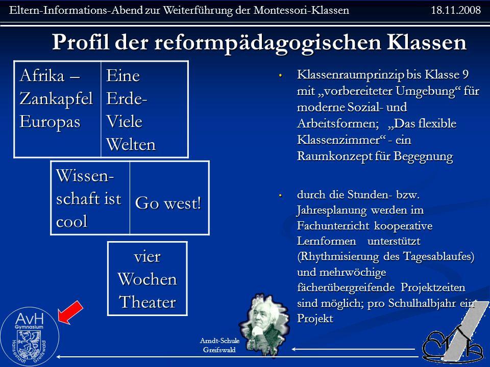 Profil der reformpädagogischen Klassen