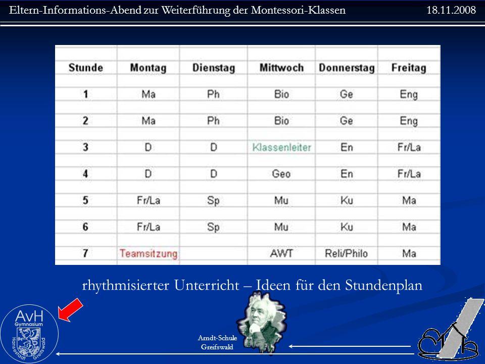 rhythmisierter Unterricht – Ideen für den Stundenplan
