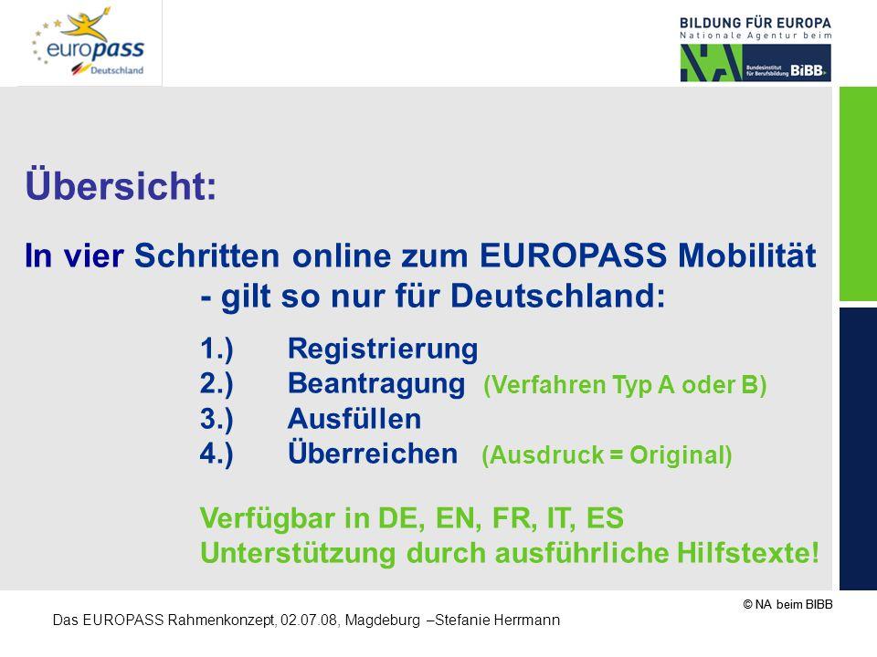 Übersicht: In vier Schritten online zum EUROPASS Mobilität
