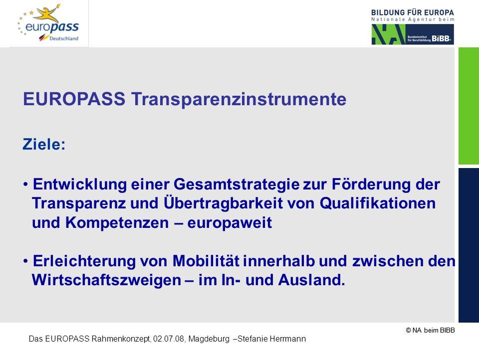 EUROPASS Transparenzinstrumente