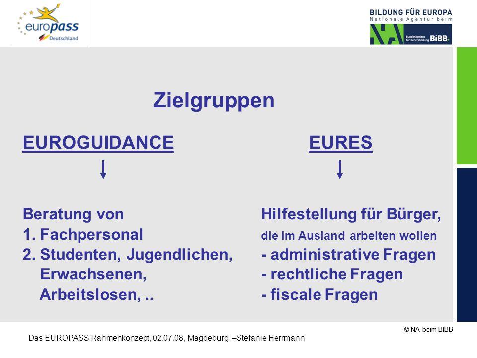 EUROGUIDANCE EURES Zielgruppen Beratung von Hilfestellung für Bürger,