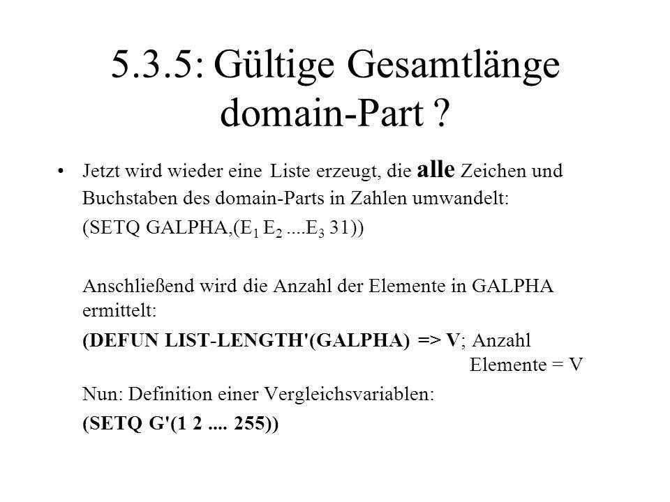 5.3.5: Gültige Gesamtlänge domain-Part