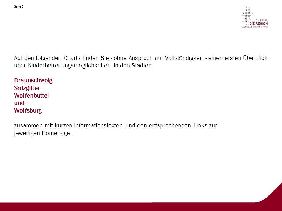 Auf den folgenden Charts finden Sie - ohne Anspruch auf Vollständigkeit - einen ersten Überblick über Kinderbetreuungsmöglichkeiten in den Städten Braunschweig Salzgitter Wolfenbüttel und Wolfsburg zusammen mit kurzen Informationstexten und den entsprechenden Links zur jeweiligen Homepage.