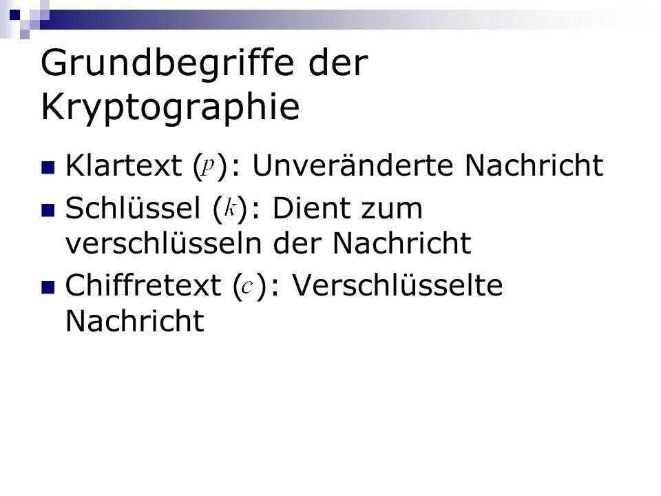 Grundbegriffe der Kryptographie