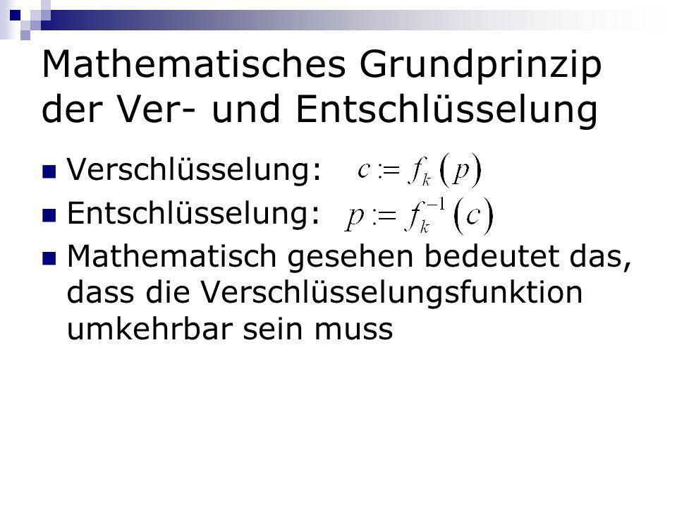 Mathematisches Grundprinzip der Ver- und Entschlüsselung