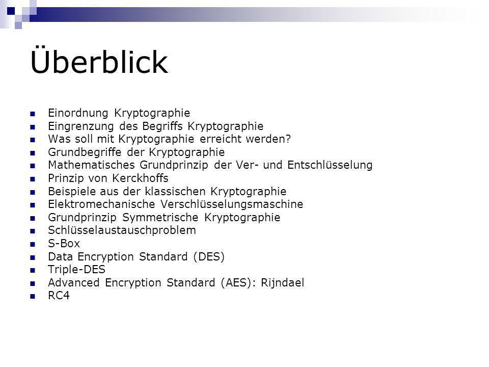 Überblick Einordnung Kryptographie
