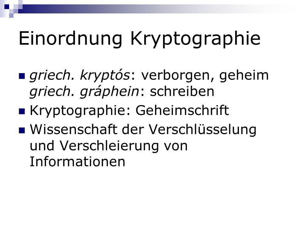 Einordnung Kryptographie