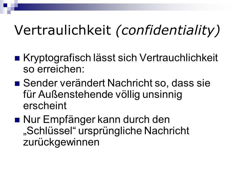 Vertraulichkeit (confidentiality)