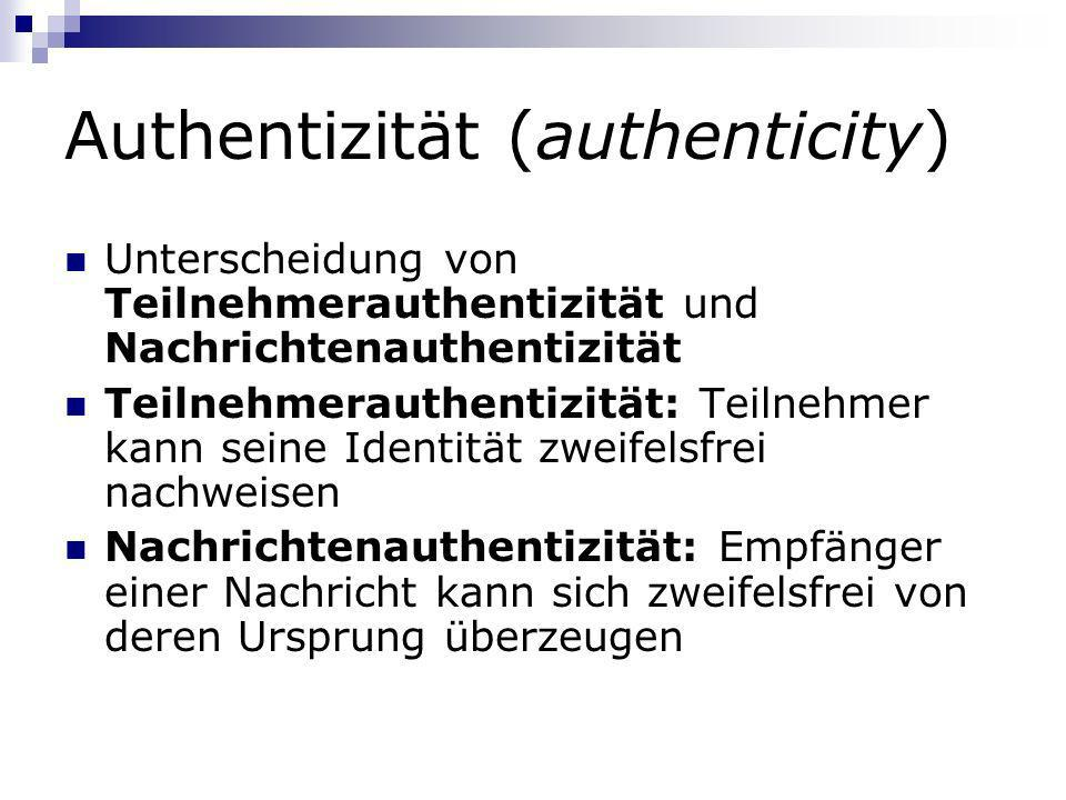 Authentizität (authenticity)