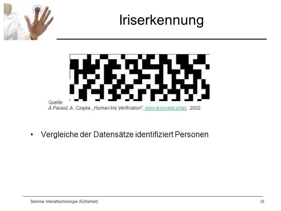 Iriserkennung Vergleiche der Datensätze identifiziert Personen Quelle: