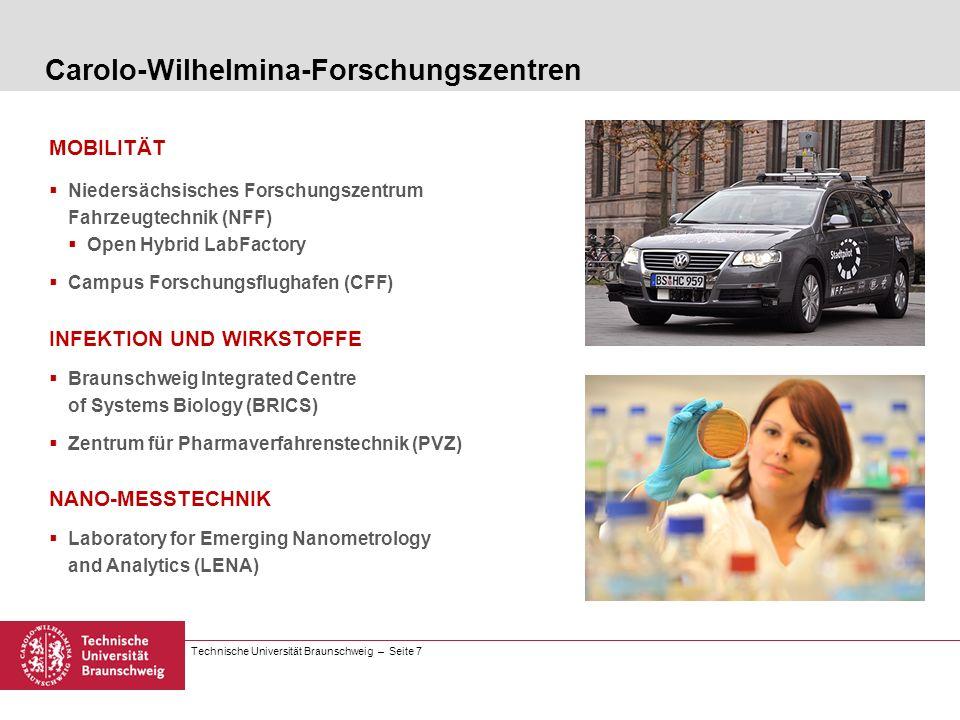 Carolo-Wilhelmina-Forschungszentren