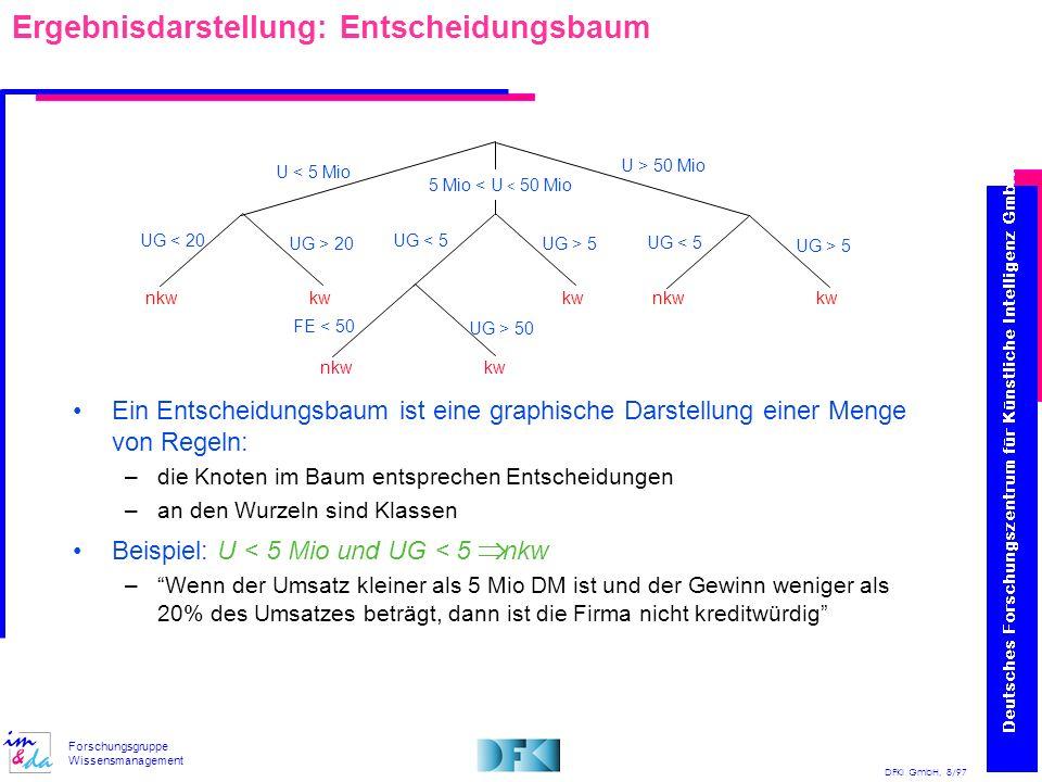 Ergebnisdarstellung: Entscheidungsbaum