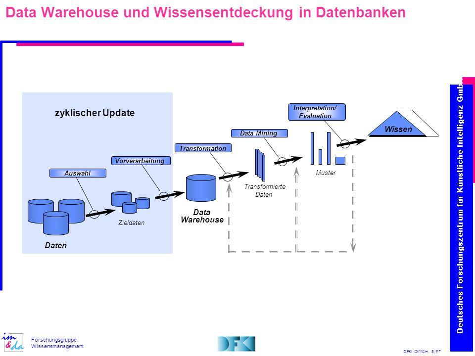 Data Warehouse und Wissensentdeckung in Datenbanken