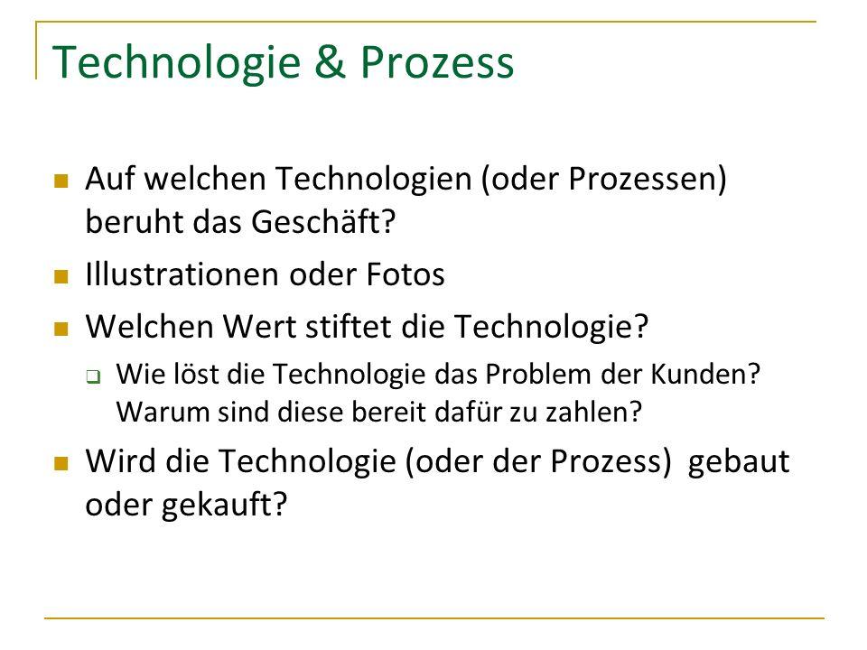 Technologie & Prozess Auf welchen Technologien (oder Prozessen) beruht das Geschäft Illustrationen oder Fotos.
