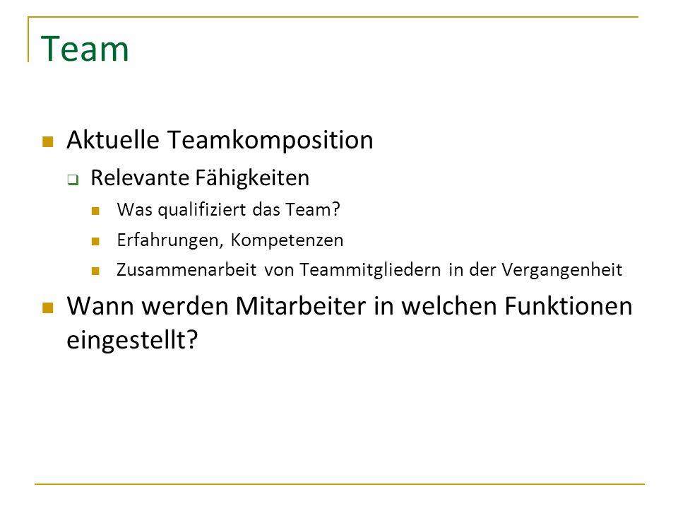 Team Aktuelle Teamkomposition