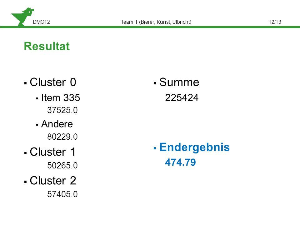 Resultat Cluster 0 Cluster 1 Cluster 2 Summe Endergebnis Item 335