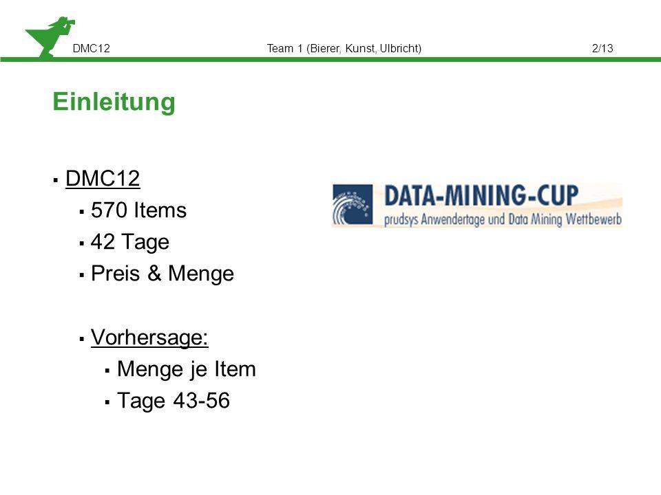 Einleitung DMC12 570 Items 42 Tage Preis & Menge Vorhersage: