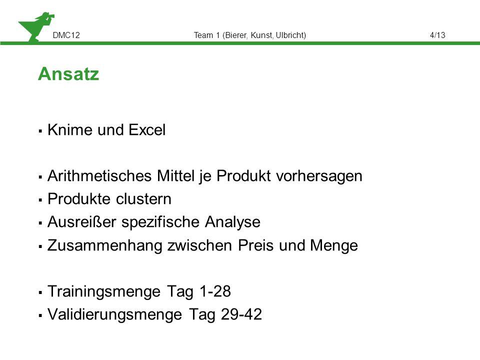 Ansatz Knime und Excel Arithmetisches Mittel je Produkt vorhersagen