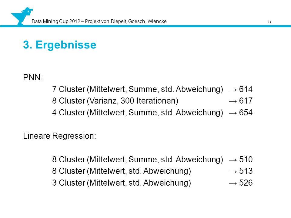 5 3. Ergebnisse. PNN: 7 Cluster (Mittelwert, Summe, std. Abweichung) → 614. 8 Cluster (Varianz, 300 Iterationen) → 617.