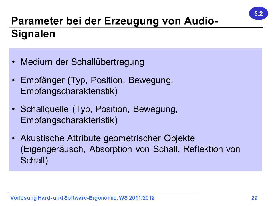 Parameter bei der Erzeugung von Audio-Signalen