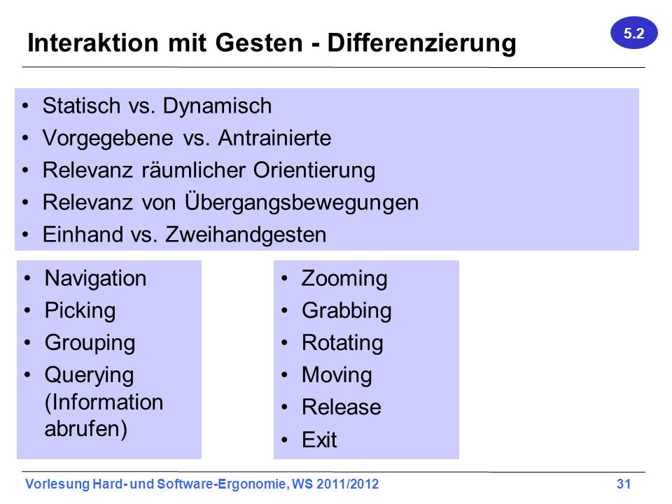 Interaktion mit Gesten - Differenzierung