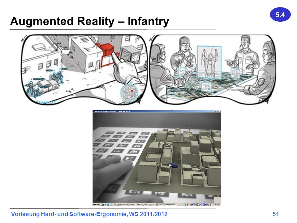 Augmented Reality – Infantry
