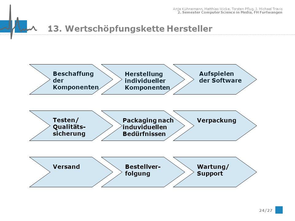 13. Wertschöpfungskette Hersteller