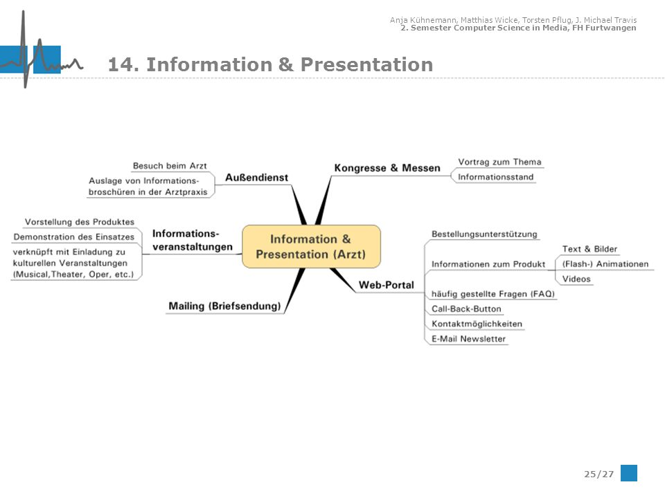 14. Information & Presentation