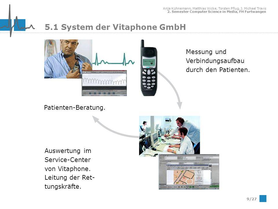 5.1 System der Vitaphone GmbH