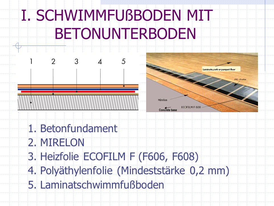 I. SCHWIMMFUßBODEN MIT BETONUNTERBODEN