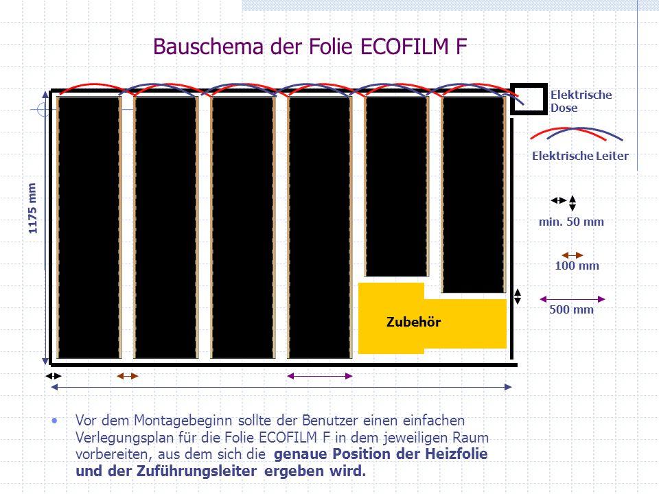 Bauschema der Folie ECOFILM F