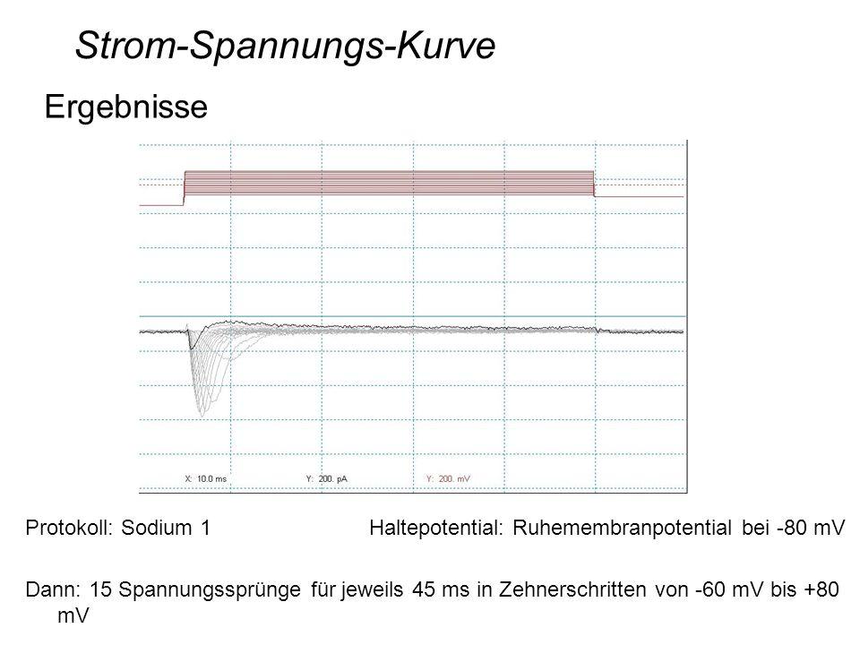 Strom-Spannungs-Kurve