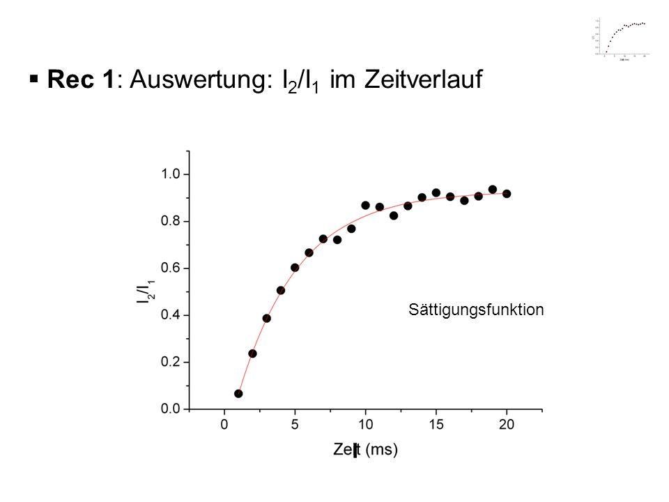Rec 1: Auswertung: I2/I1 im Zeitverlauf