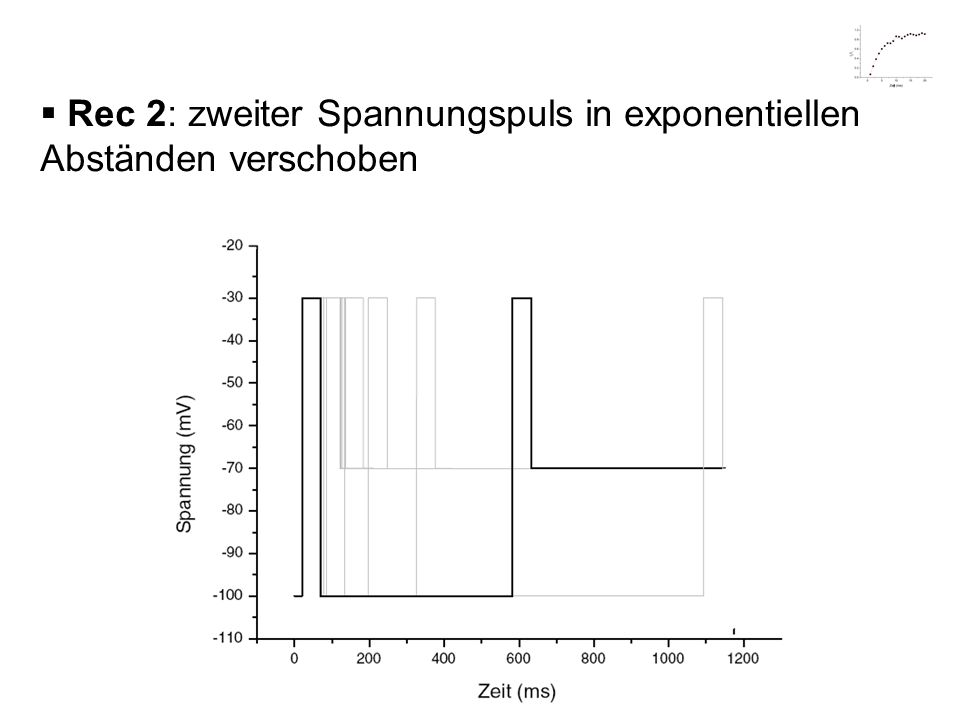 Rec 2: zweiter Spannungspuls in exponentiellen Abständen verschoben
