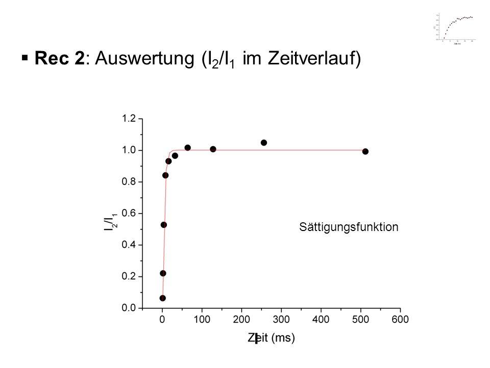 Rec 2: Auswertung (I2/I1 im Zeitverlauf)