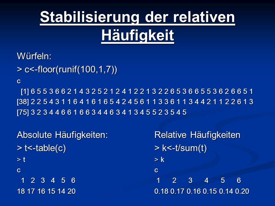 Stabilisierung der relativen Häufigkeit