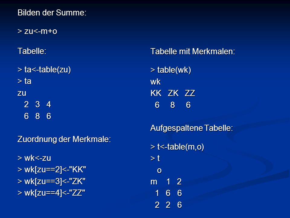 Bilden der Summe: > zu<-m+o. Tabelle: > ta<-table(zu) > ta. zu. 2 3 4. 6 8 6. Zuordnung der Merkmale: