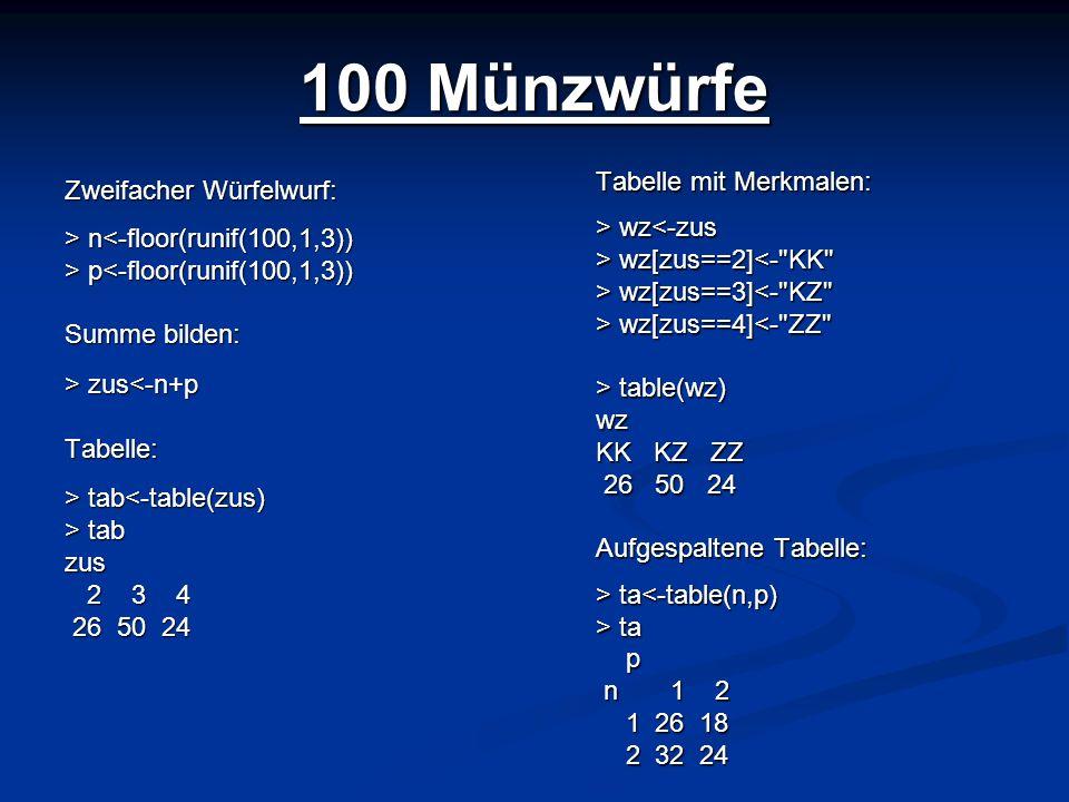 100 Münzwürfe Tabelle mit Merkmalen: Zweifacher Würfelwurf: