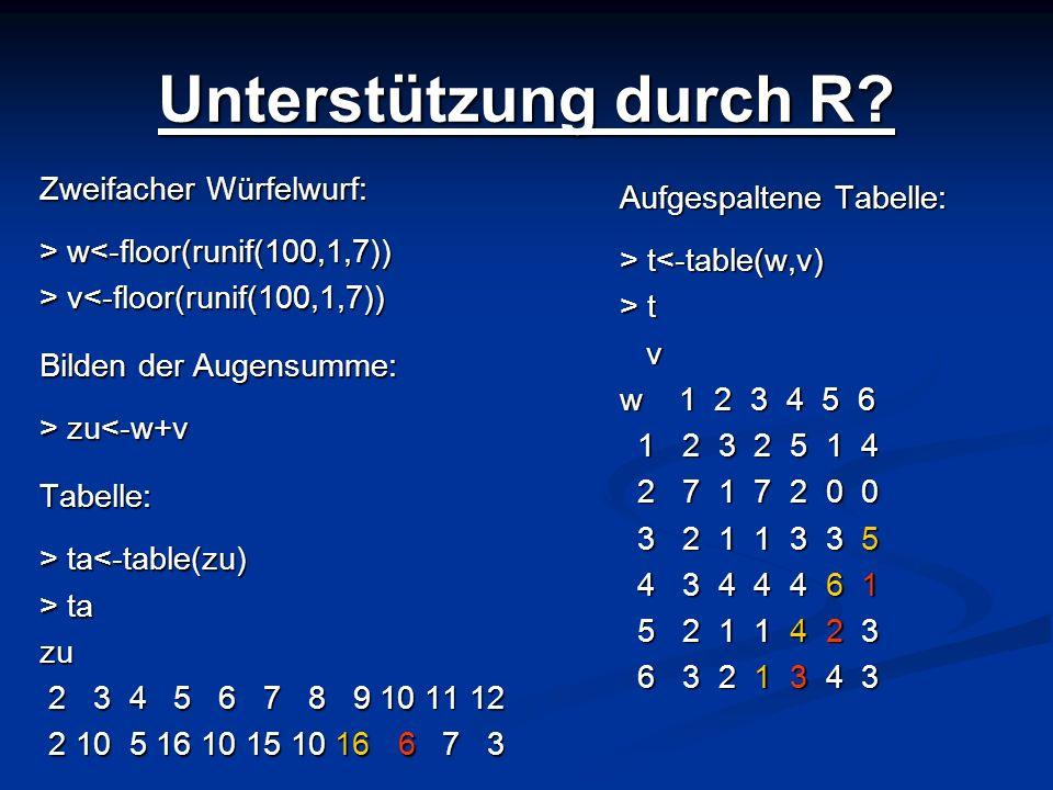 Unterstützung durch R Zweifacher Würfelwurf: Aufgespaltene Tabelle:
