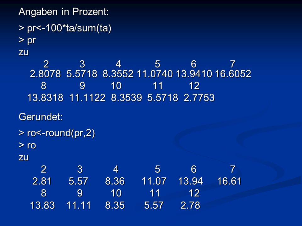 Angaben in Prozent:> pr<-100*ta/sum(ta) > pr. zu.