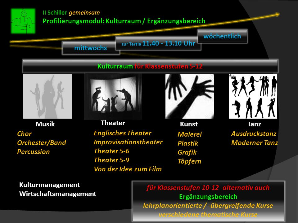 Profilierungsmodul: Kulturraum / Ergänzungsbereich