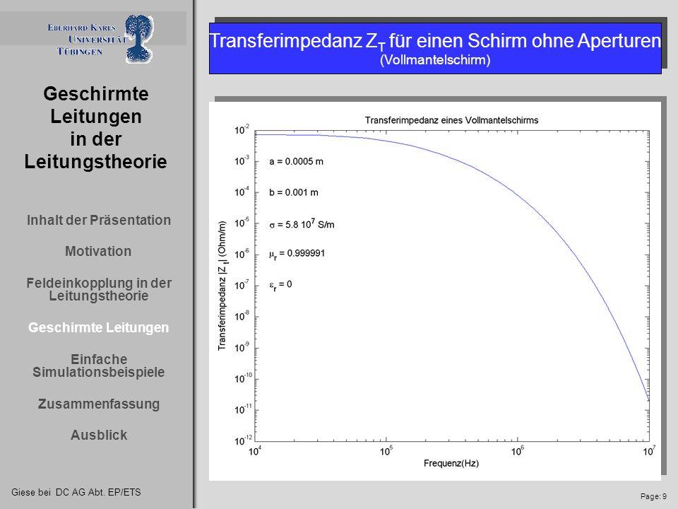 Transferimpedanz ZT für einen Schirm ohne Aperturen