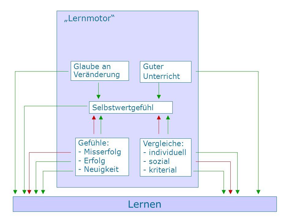 """Lernen """"Lernmotor Glaube an Veränderung Guter Unterricht"""