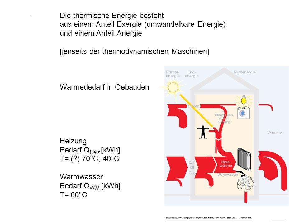 Die thermische Energie besteht