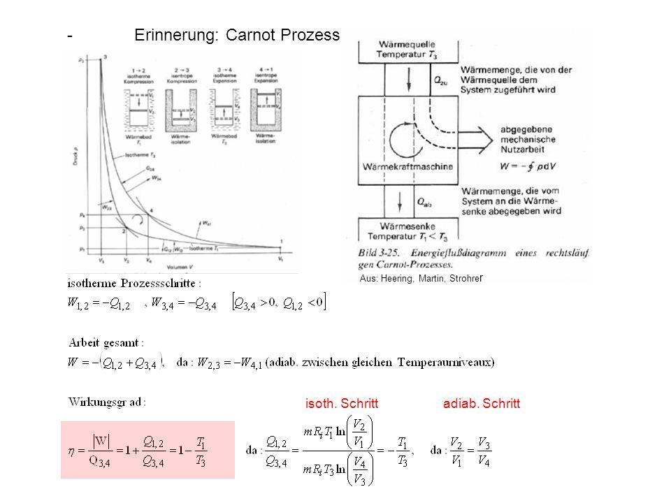 - Erinnerung: Carnot Prozess