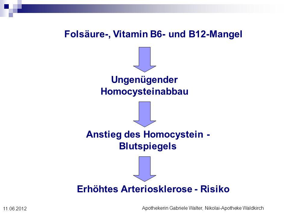 Folsäure-, Vitamin B6- und B12-Mangel